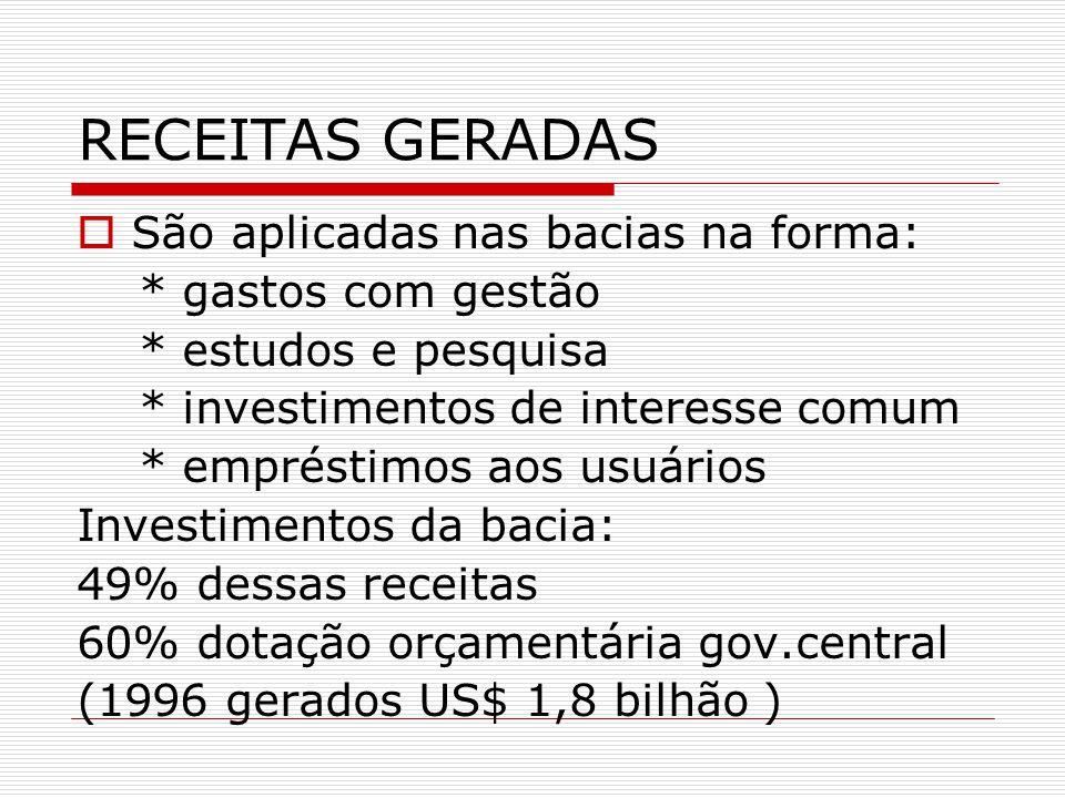 RECEITAS GERADAS São aplicadas nas bacias na forma: