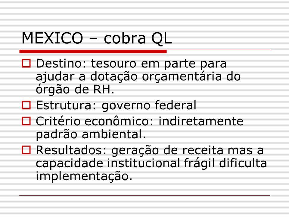 MEXICO – cobra QL Destino: tesouro em parte para ajudar a dotação orçamentária do órgão de RH. Estrutura: governo federal.