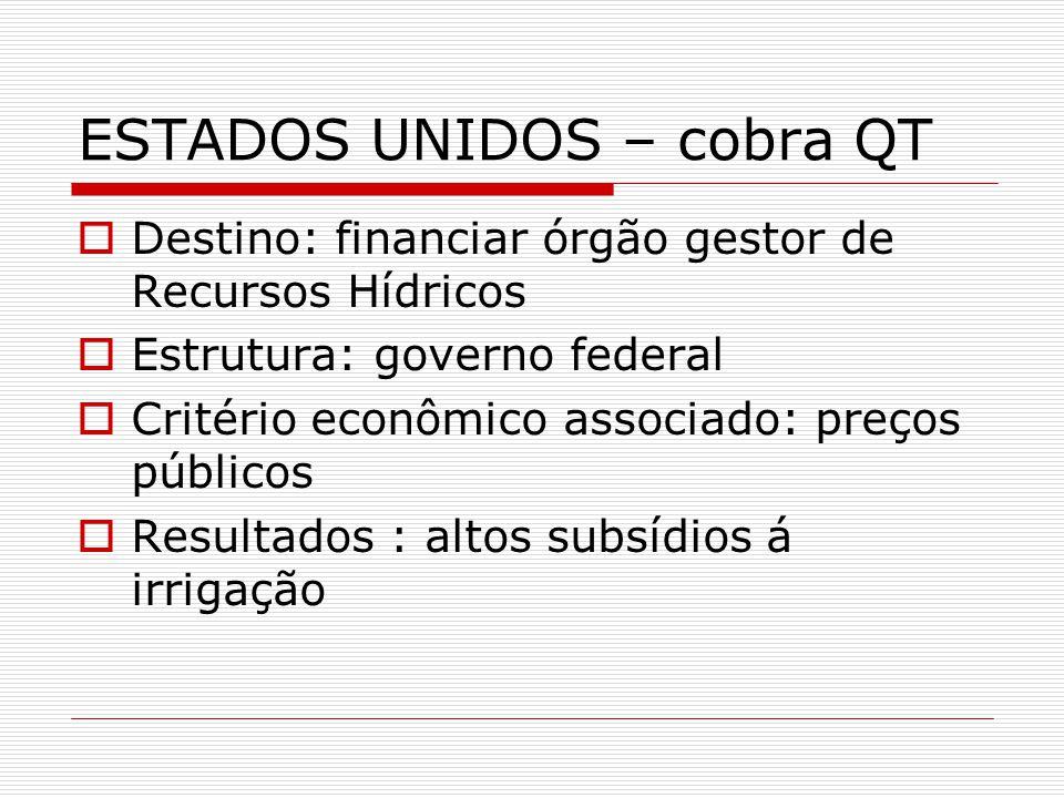 ESTADOS UNIDOS – cobra QT