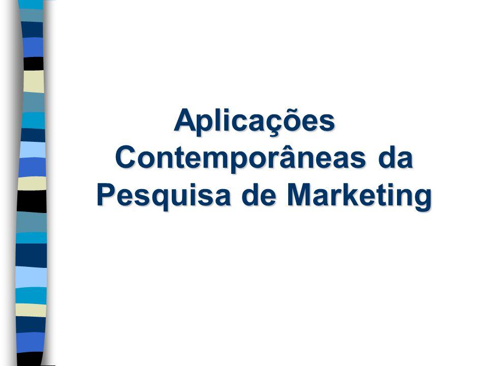 Aplicações Contemporâneas da Pesquisa de Marketing