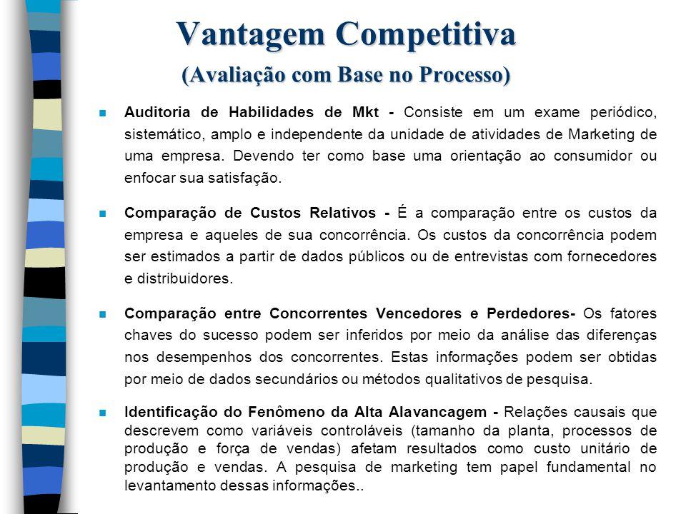 Vantagem Competitiva (Avaliação com Base no Processo)