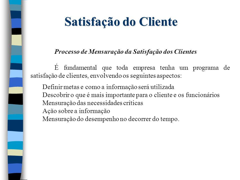Satisfação do Cliente Processo de Mensuração da Satisfação dos Clientes.