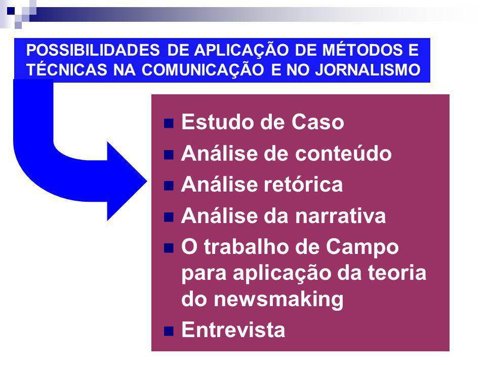 O trabalho de Campo para aplicação da teoria do newsmaking