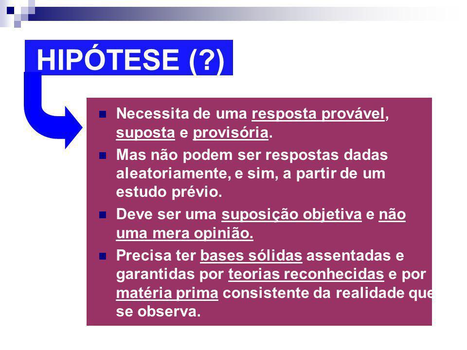 HIPÓTESE ( ) Necessita de uma resposta provável, suposta e provisória.