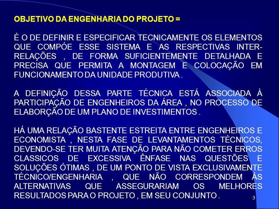 OBJETIVO DA ENGENHARIA DO PROJETO =