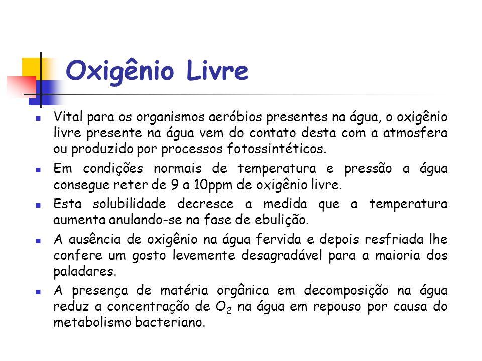 Oxigênio Livre