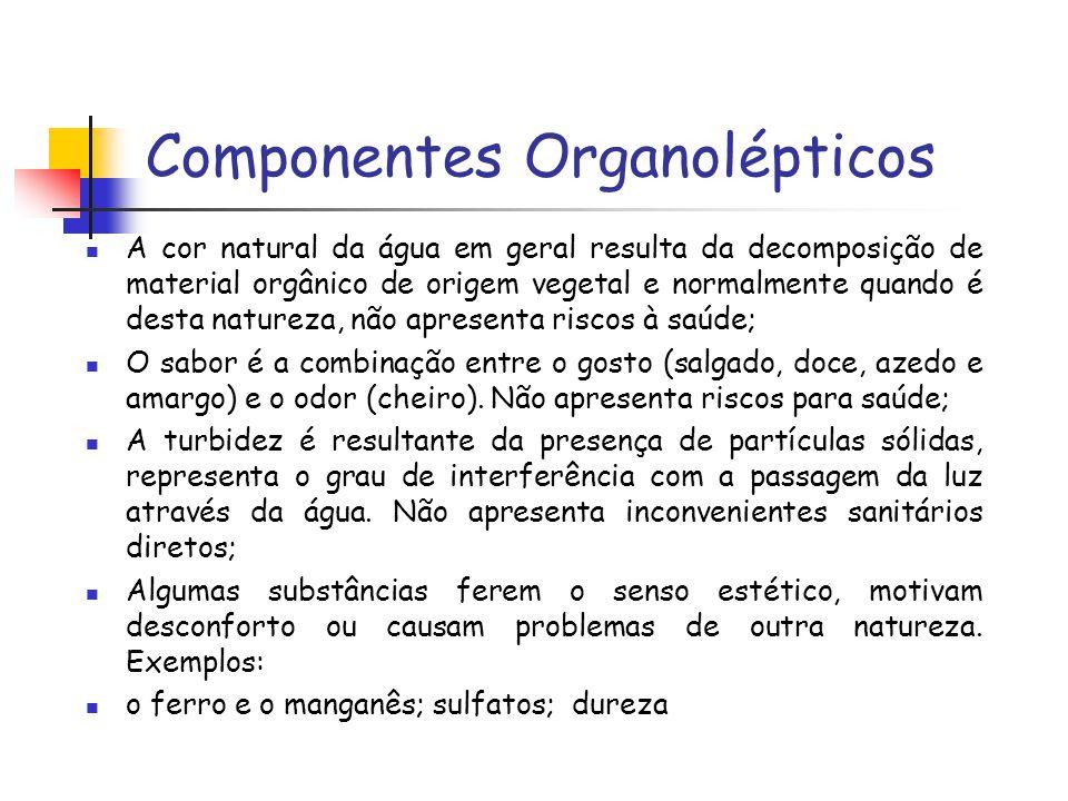Componentes Organolépticos