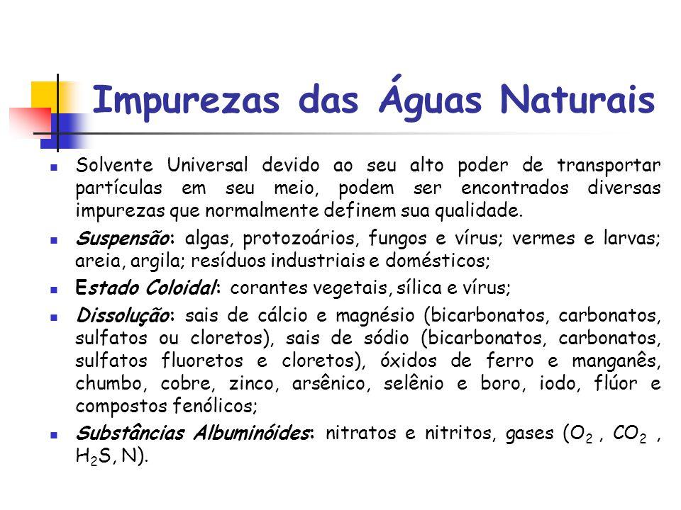 Impurezas das Águas Naturais