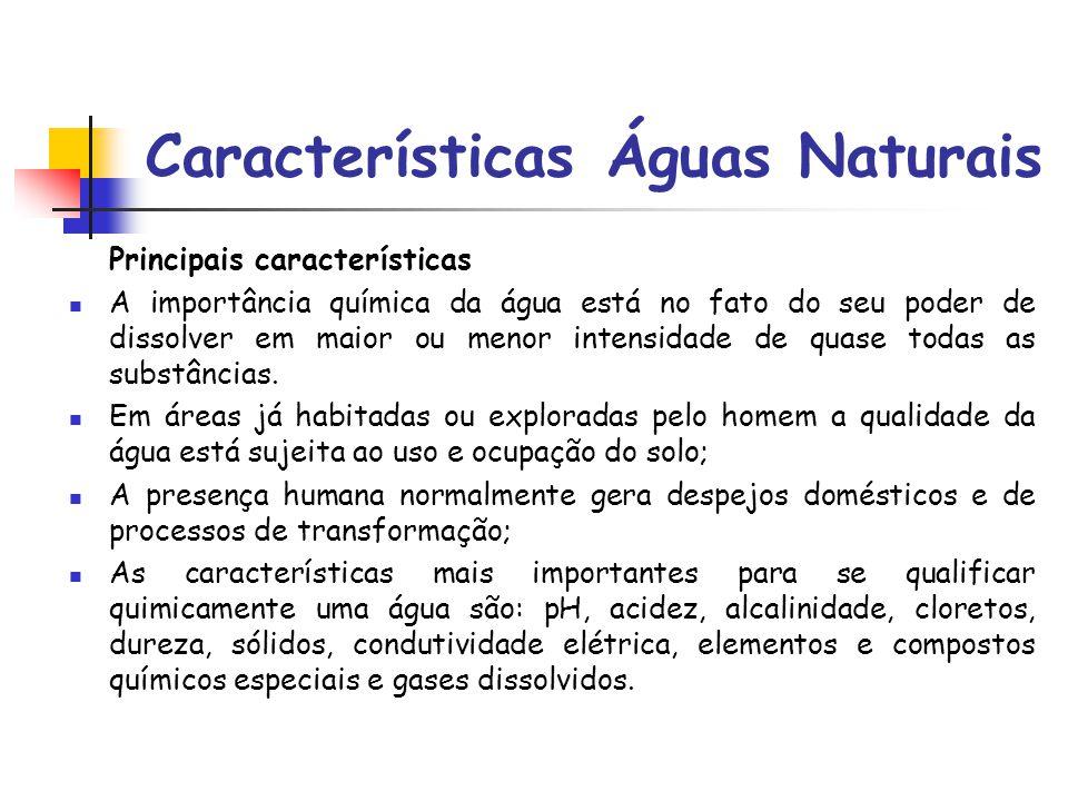 Características Águas Naturais