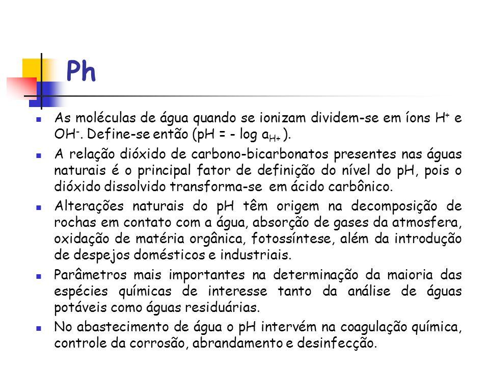 Ph As moléculas de água quando se ionizam dividem-se em íons H+ e OH-. Define-se então (pH = - log aH+ ).