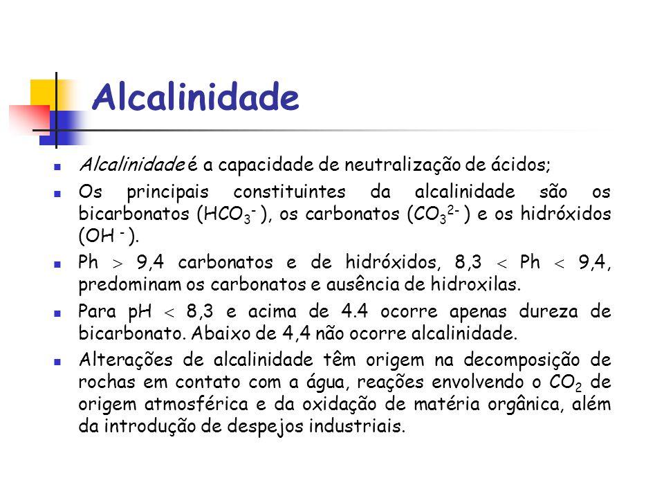 Alcalinidade Alcalinidade é a capacidade de neutralização de ácidos;
