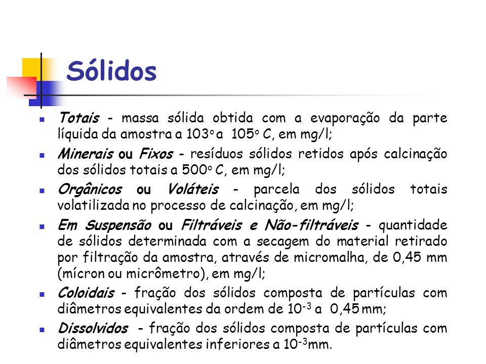 Sólidos Totais - massa sólida obtida com a evaporação da parte líquida da amostra a 103o a 105o C, em mg/l;