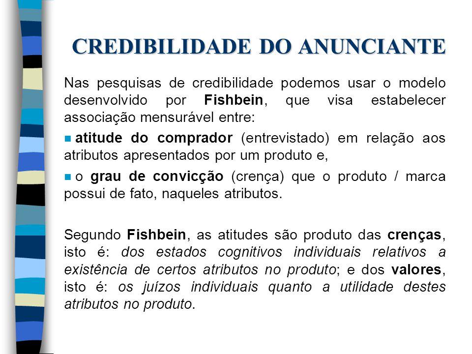 CREDIBILIDADE DO ANUNCIANTE
