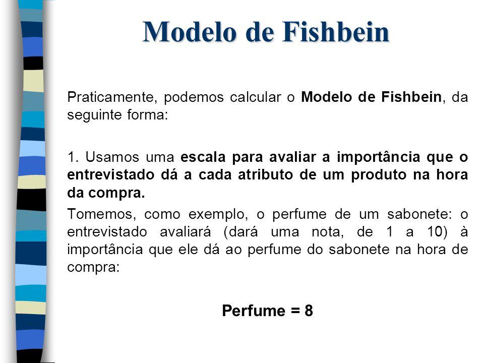 Modelo de Fishbein Perfume = 8