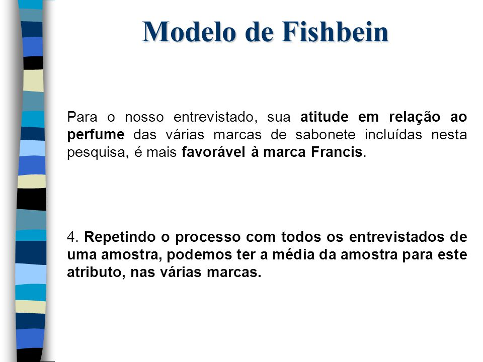 Modelo de Fishbein