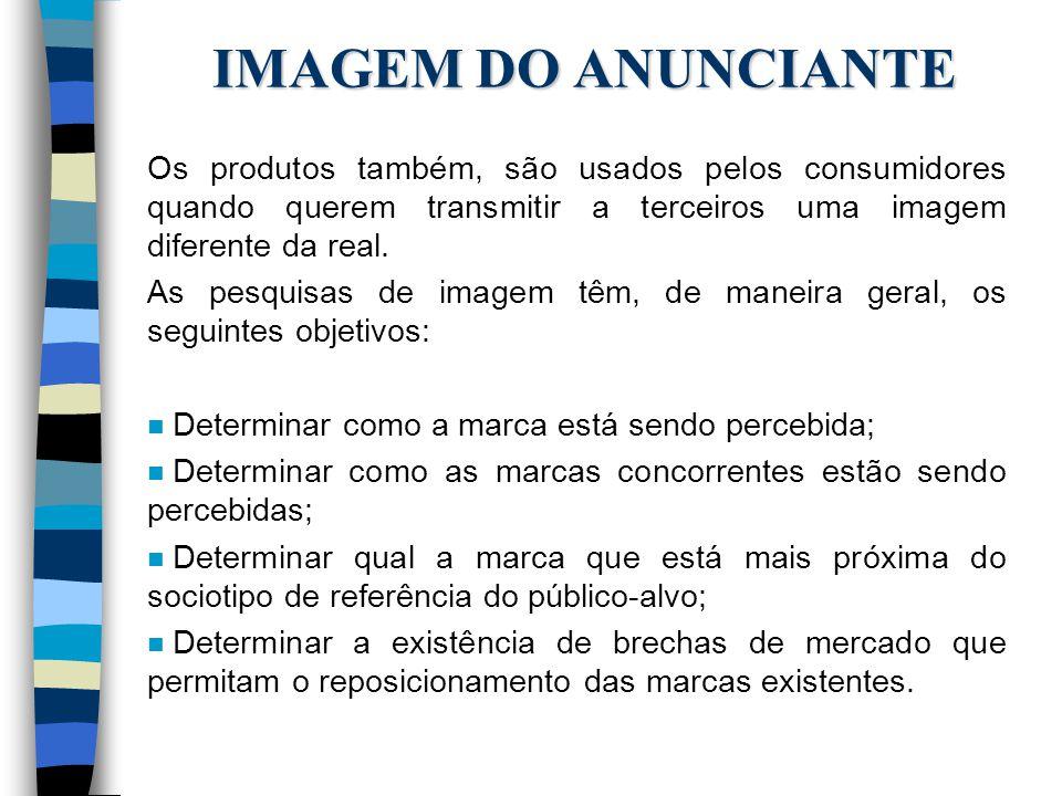 IMAGEM DO ANUNCIANTE Os produtos também, são usados pelos consumidores quando querem transmitir a terceiros uma imagem diferente da real.
