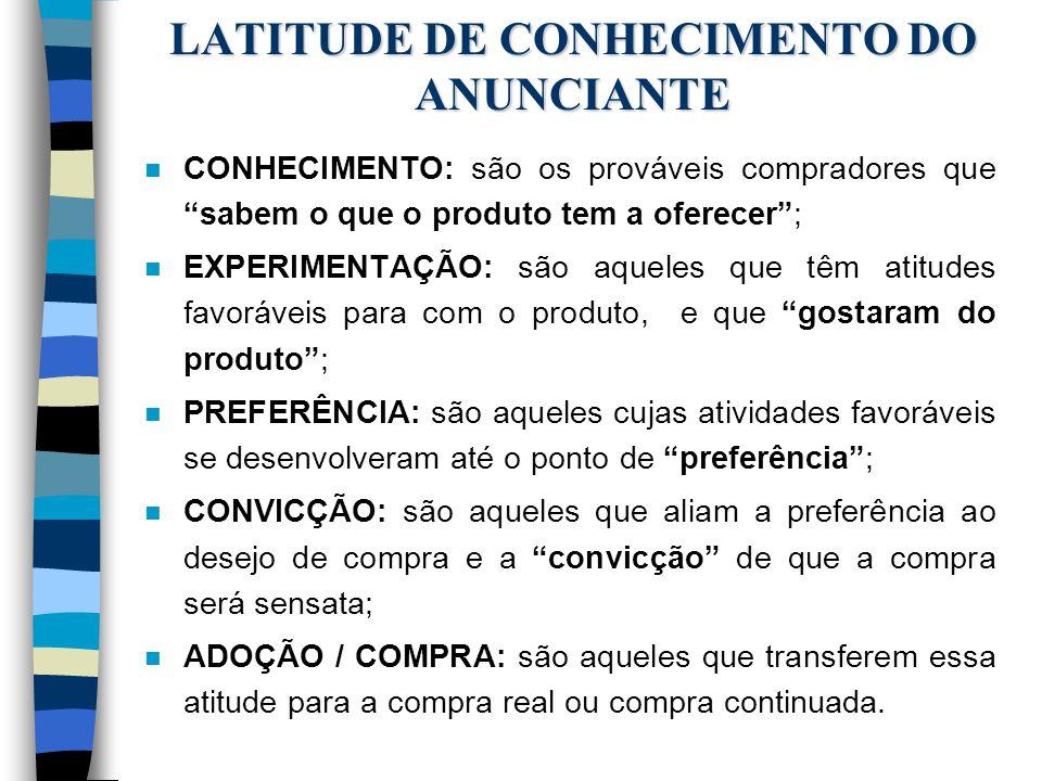 LATITUDE DE CONHECIMENTO DO ANUNCIANTE