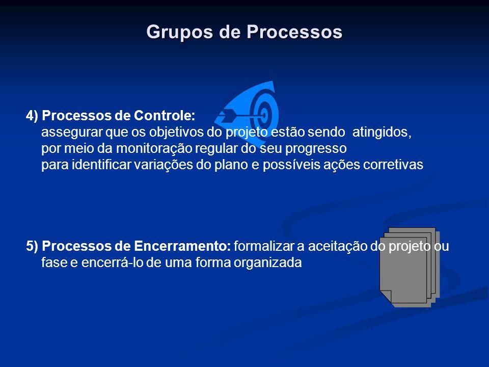 Grupos de Processos 4) Processos de Controle: