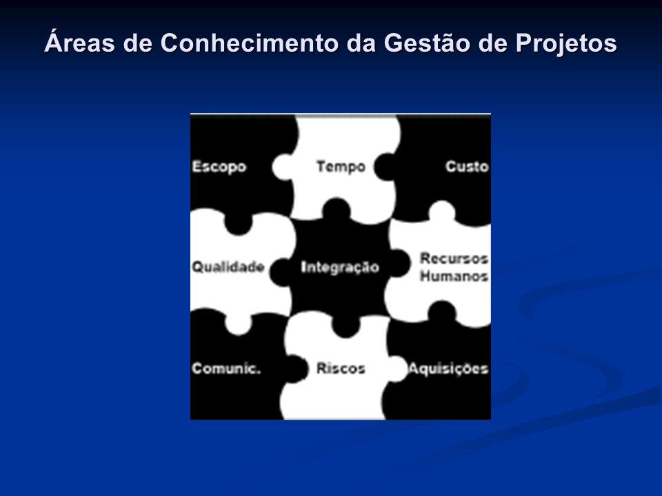 Áreas de Conhecimento da Gestão de Projetos