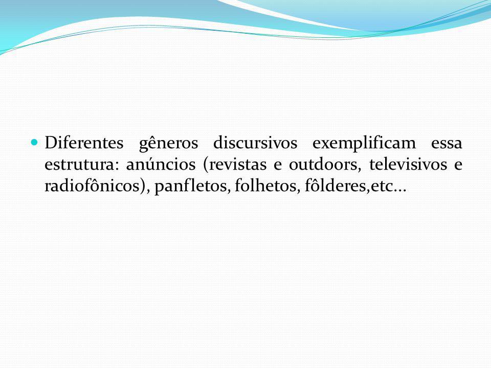 Diferentes gêneros discursivos exemplificam essa estrutura: anúncios (revistas e outdoors, televisivos e radiofônicos), panfletos, folhetos, fôlderes,etc...