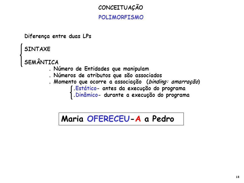 Maria OFERECEU-A a Pedro