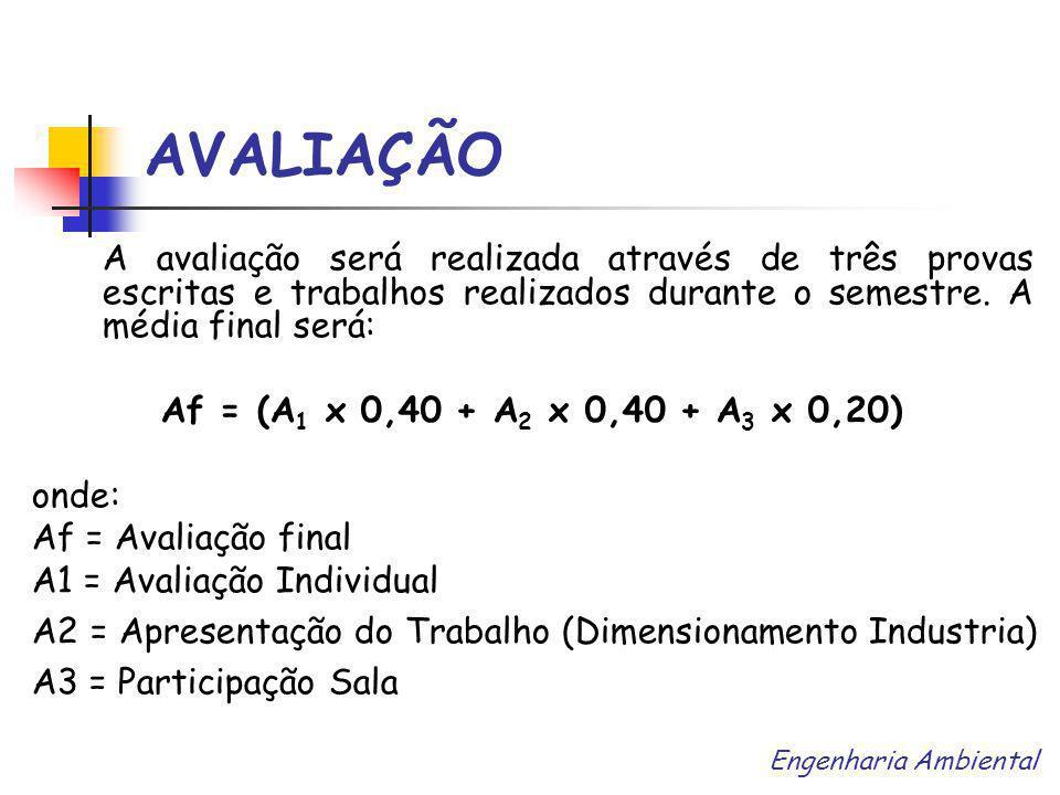 AVALIAÇÃO Af = (A1 x 0,40 + A2 x 0,40 + A3 x 0,20) onde:
