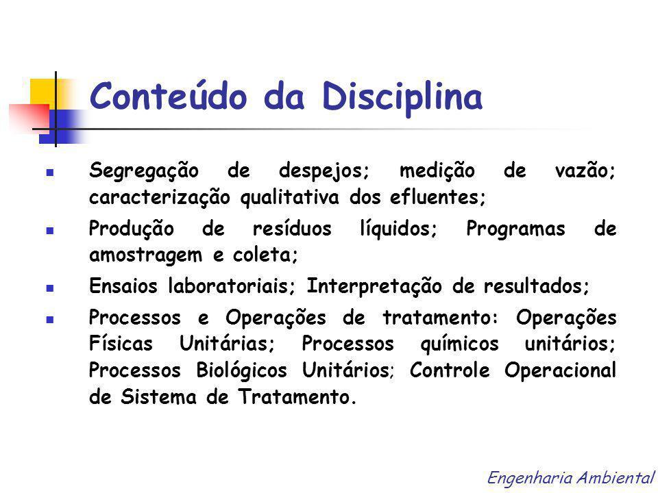 Conteúdo da Disciplina