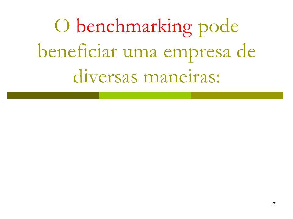 O benchmarking pode beneficiar uma empresa de diversas maneiras: