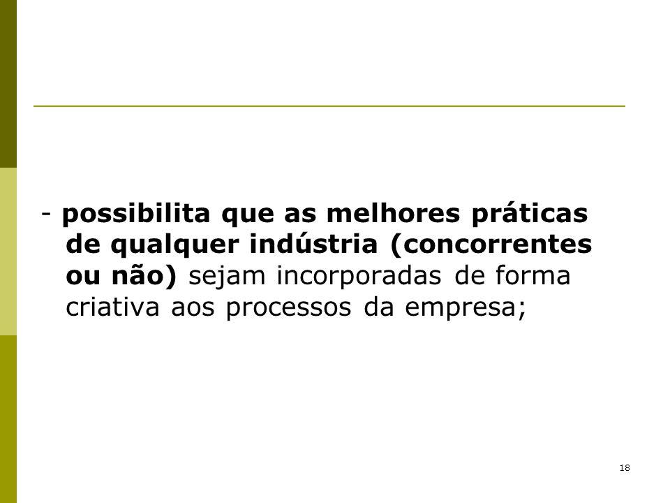 - possibilita que as melhores práticas de qualquer indústria (concorrentes ou não) sejam incorporadas de forma criativa aos processos da empresa;