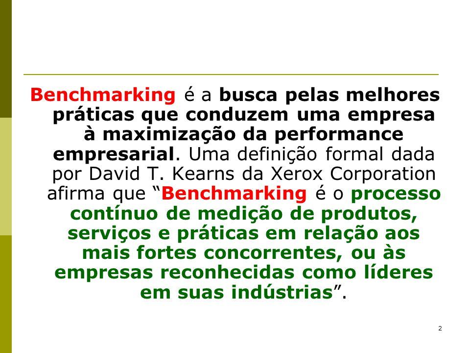 Benchmarking é a busca pelas melhores práticas que conduzem uma empresa à maximização da performance empresarial.