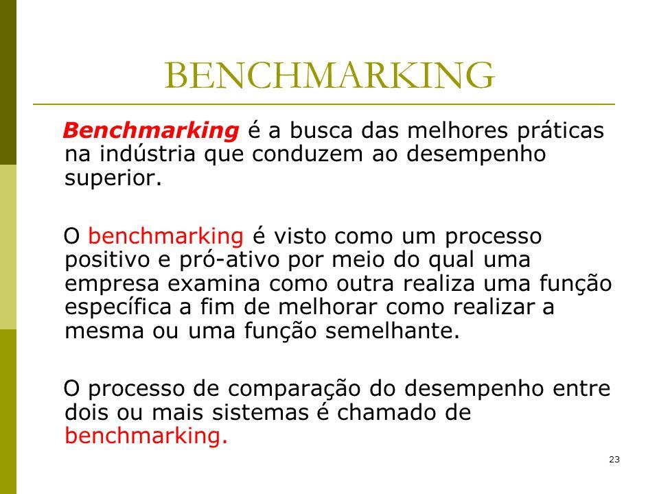 BENCHMARKING Benchmarking é a busca das melhores práticas na indústria que conduzem ao desempenho superior.