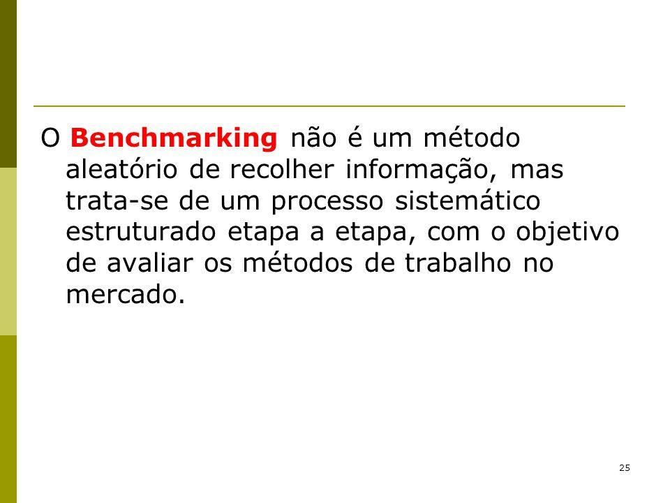 O Benchmarking não é um método aleatório de recolher informação, mas trata-se de um processo sistemático estruturado etapa a etapa, com o objetivo de avaliar os métodos de trabalho no mercado.