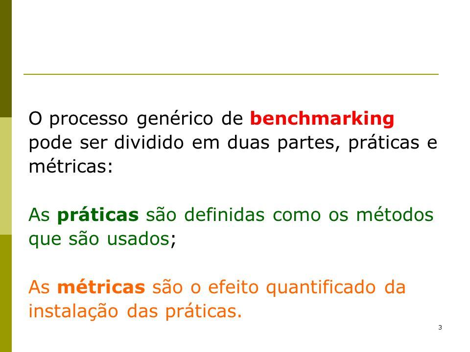 O processo genérico de benchmarking