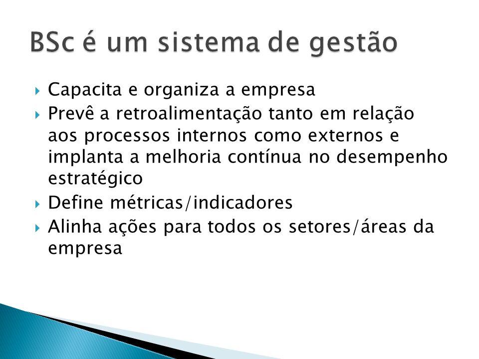 BSc é um sistema de gestão
