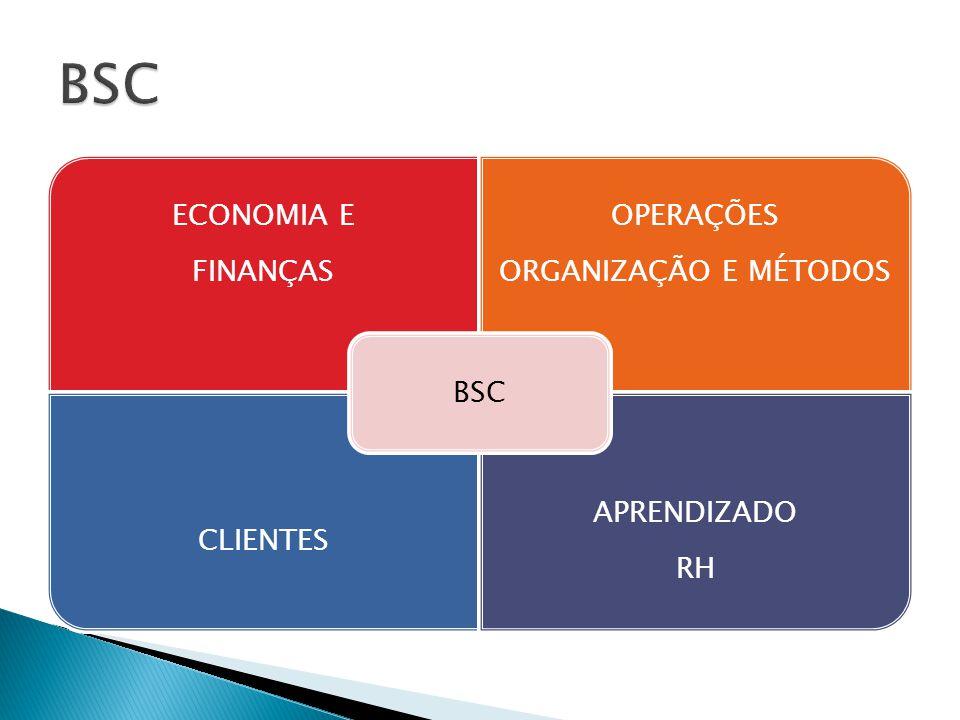 BSC BSC ECONOMIA E FINANÇAS ORGANIZAÇÃO E MÉTODOS OPERAÇÕES CLIENTES