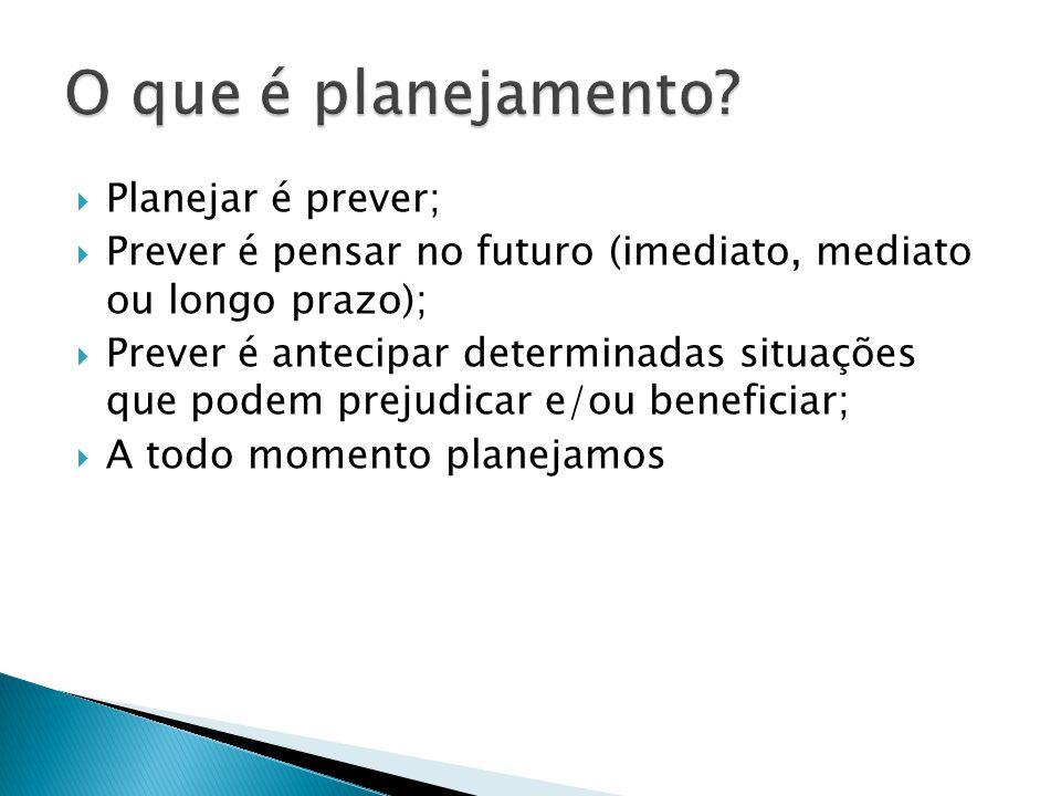 O que é planejamento Planejar é prever;