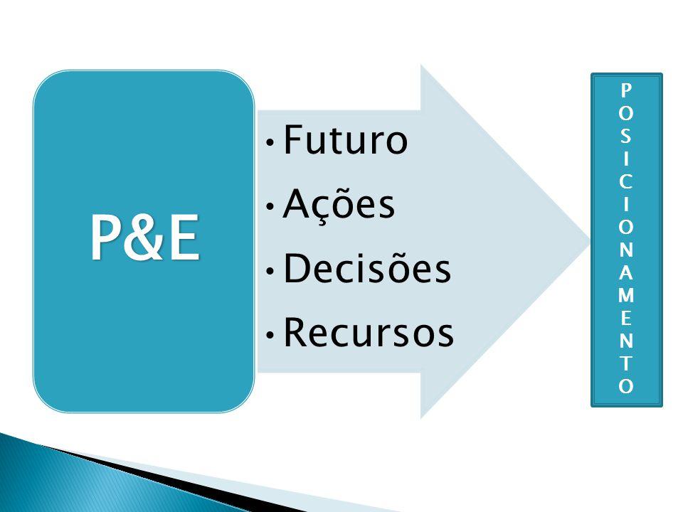P&E Futuro Ações Decisões Recursos P O S I C N A M E T