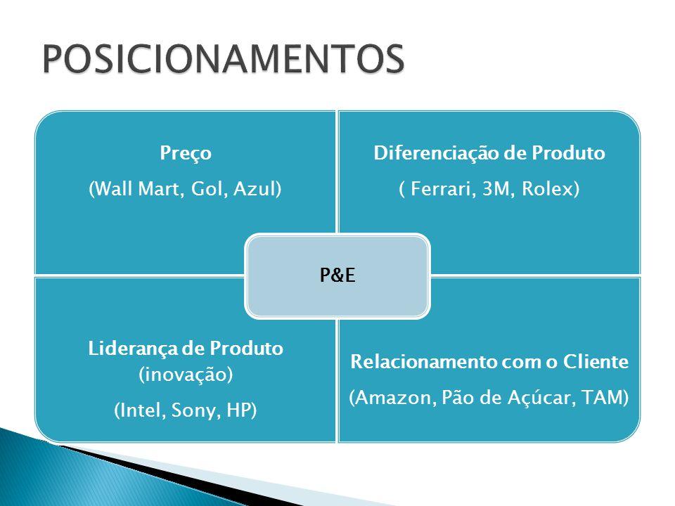 Diferenciação de Produto Relacionamento com o Cliente