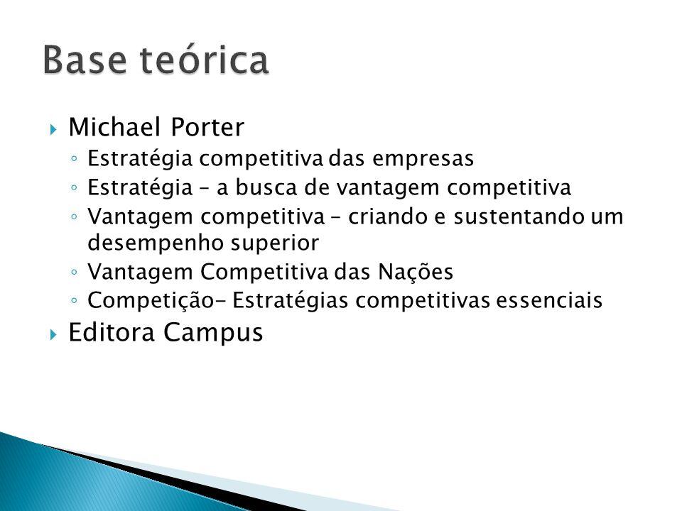 Base teórica Michael Porter Editora Campus