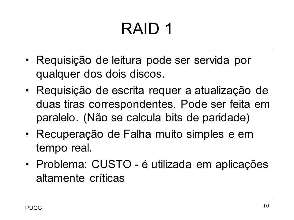 RAID 1 Requisição de leitura pode ser servida por qualquer dos dois discos.