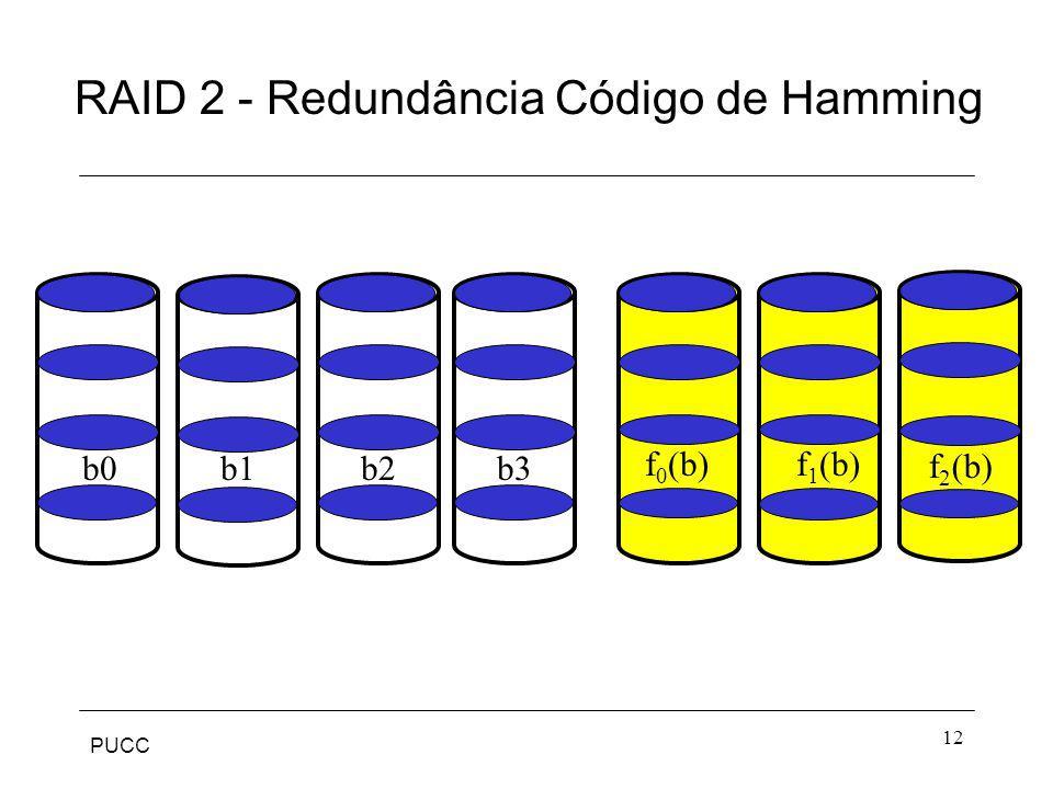 RAID 2 - Redundância Código de Hamming