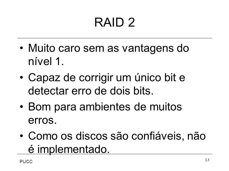 RAID 2 Muito caro sem as vantagens do nível 1.