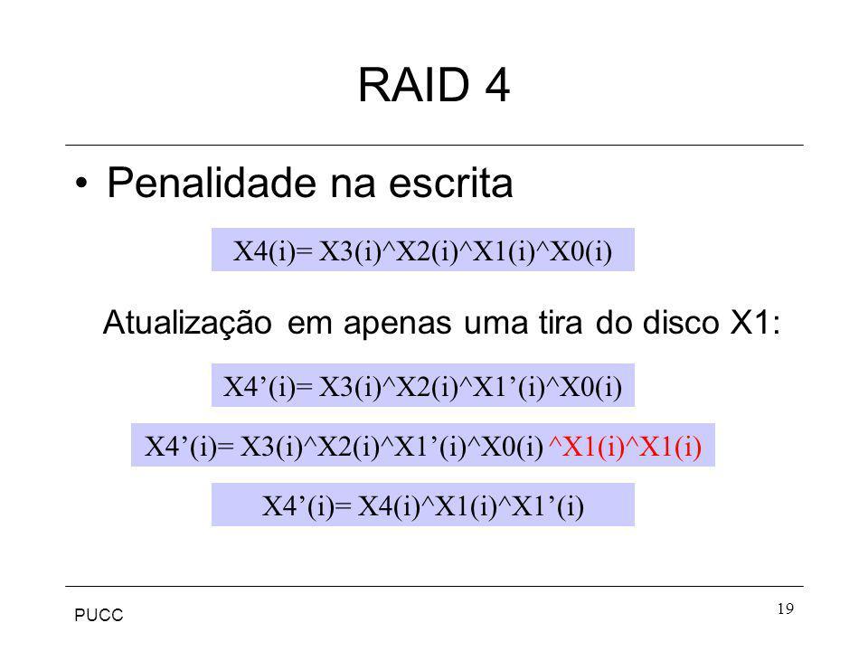 RAID 4 Penalidade na escrita