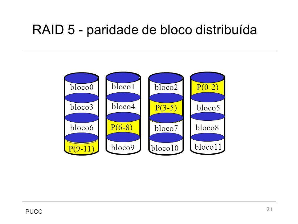 RAID 5 - paridade de bloco distribuída