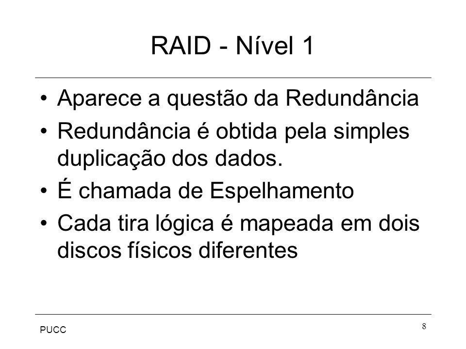 RAID - Nível 1 Aparece a questão da Redundância