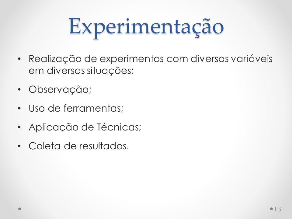 Experimentação Realização de experimentos com diversas variáveis em diversas situações; Observação;