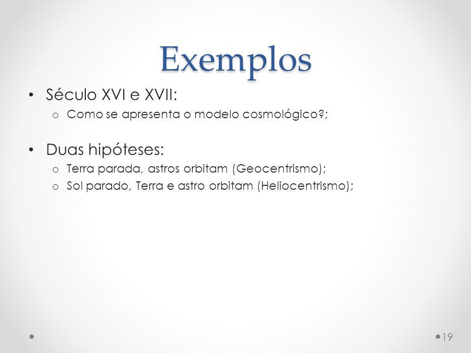 Exemplos Século XVI e XVII: Duas hipóteses: