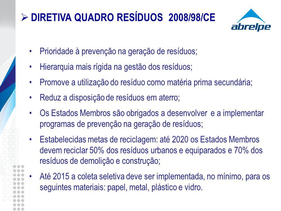 DIRETIVA QUADRO RESÍDUOS 2008/98/CE