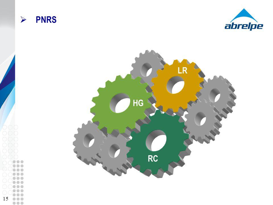 PNRS LR HG RC