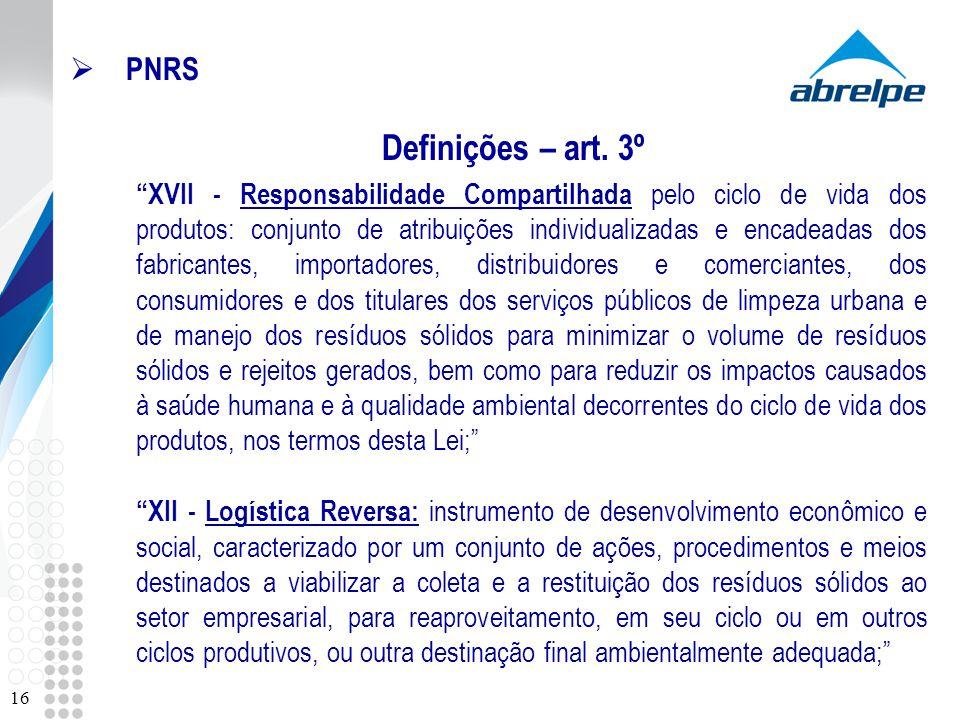 PNRS Definições – art. 3º.